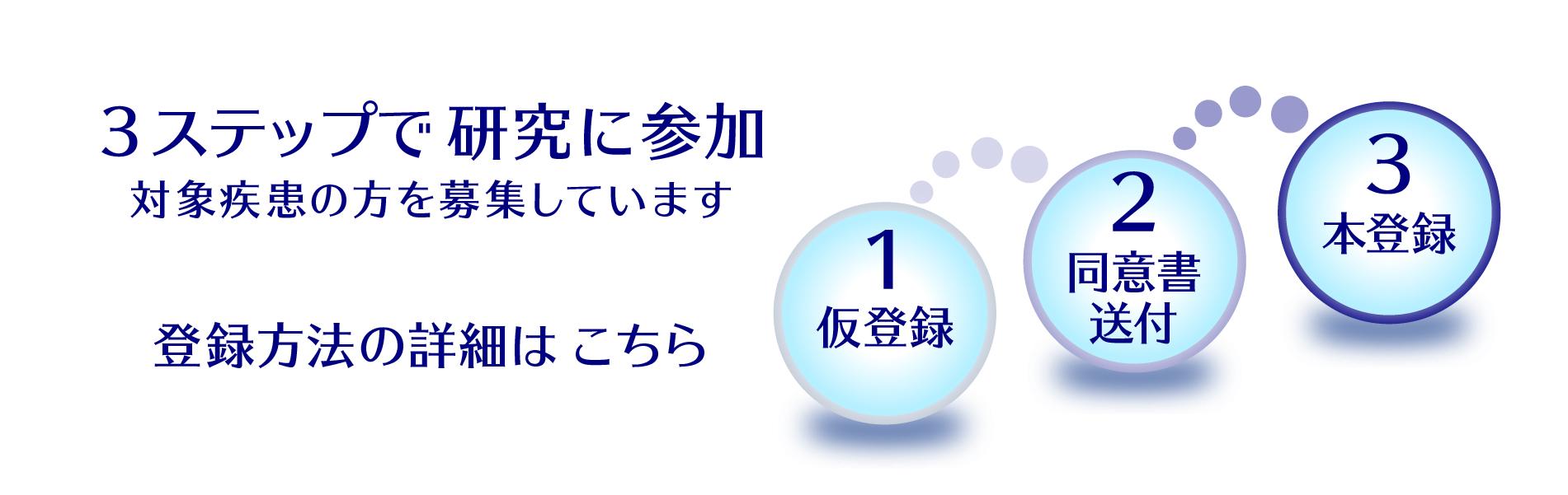 3ステップで研究に参加 RUDY JAPAN